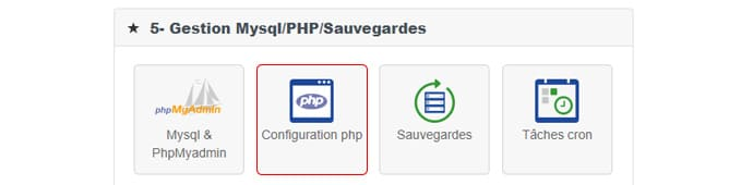 configuration PHP