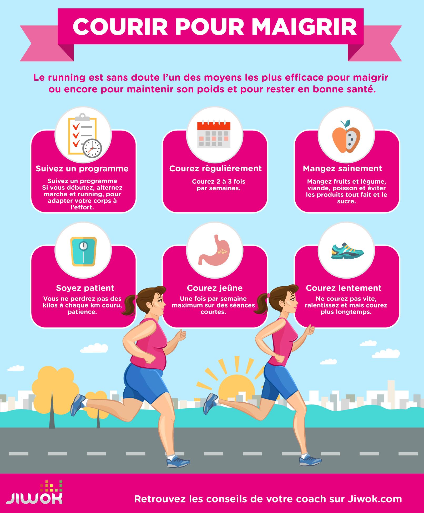 comment perdre du poids efficacement conseils pour perdre du poids