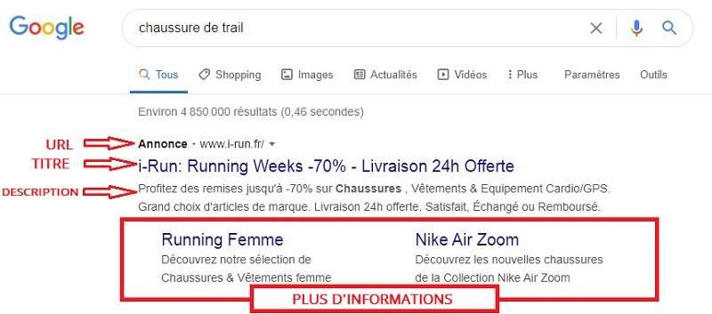 extensions dannonces google amelioration des resultats de votre campagne ppc google adwords