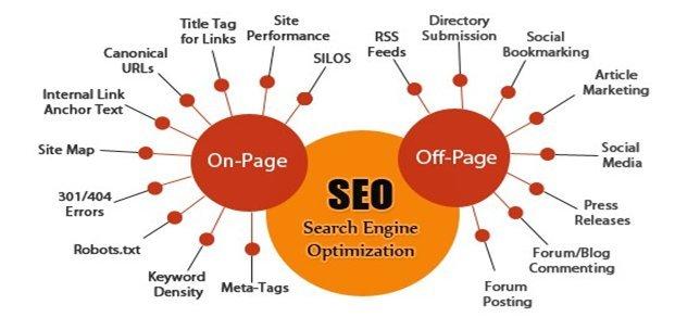 seed est seo optimisation des moteurs de recherche